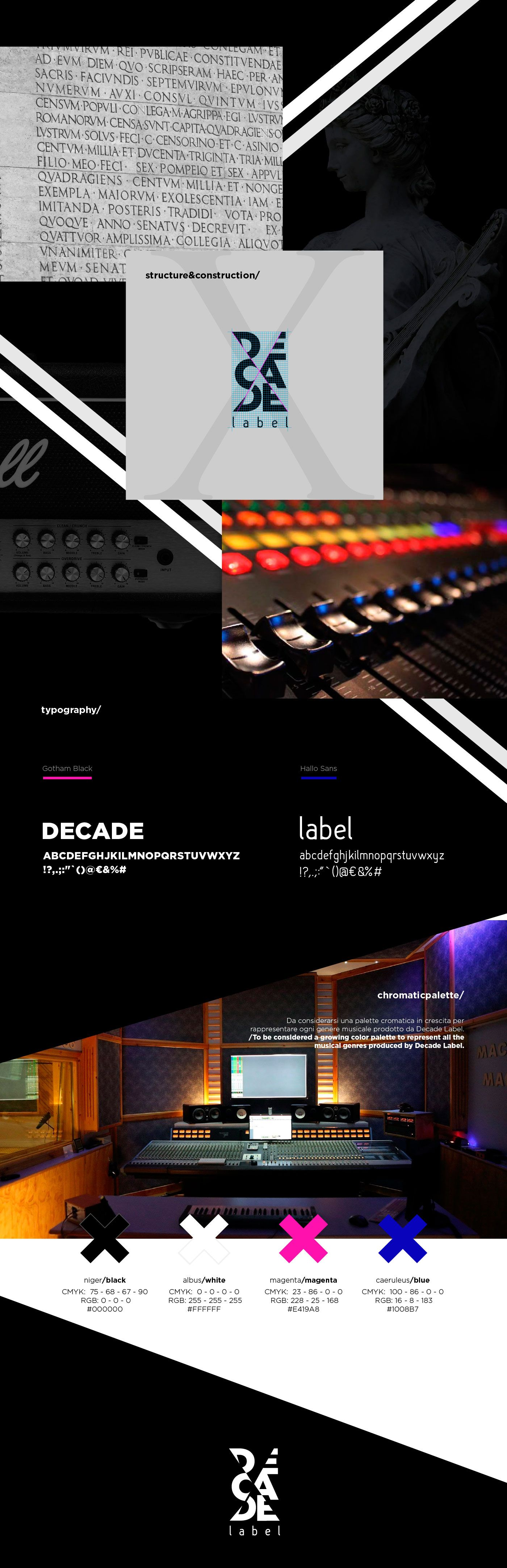 Wider View Portfolio Decade Label 1